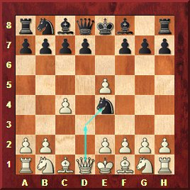 Gambit budapest diag12