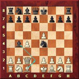 Gambit budapest diag15