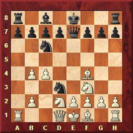 Gambit budapest diag3
