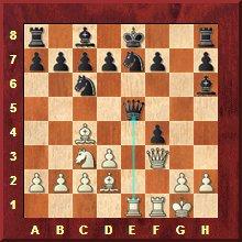 Gambit du roi accepté défense classique