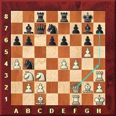 Karpov Kasparov 1985