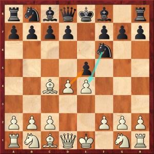 Le gambit Urusov