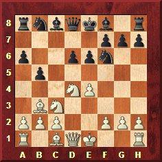 Position après 6.Fc4 e6 7.Fb3 b5