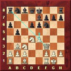 Variante moderne 6.Fc4 e6 7.Fb3 b5 8.0-0 .Fe7 9.Df3