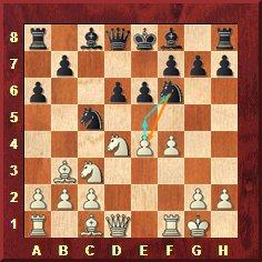 position après 6.Fc4 e6 7.Fb3 Cbd7 8.f4 Cc5 9.0-0