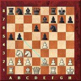 Najdorf position 28