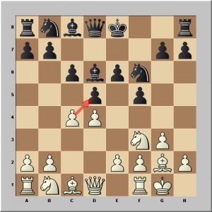 Prise en d5 (c4xd5)