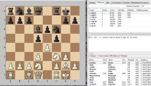Statistique Pseudo gambit en e4