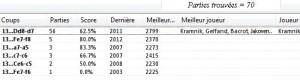 Stats après 13.h4