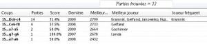 Stats après 15.Df5