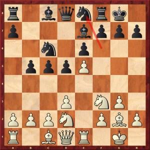 Diagramme les Noirs jouent 9...Ce8