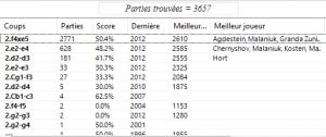 Stats 1.f4 e5