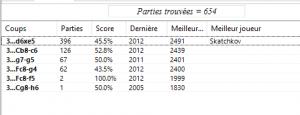 Stats 3.Cf3