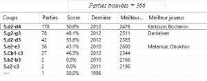 Stats 4...Cf6